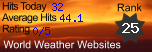 WorldWxWebsites